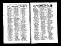 1912-detroit-michigan-directory