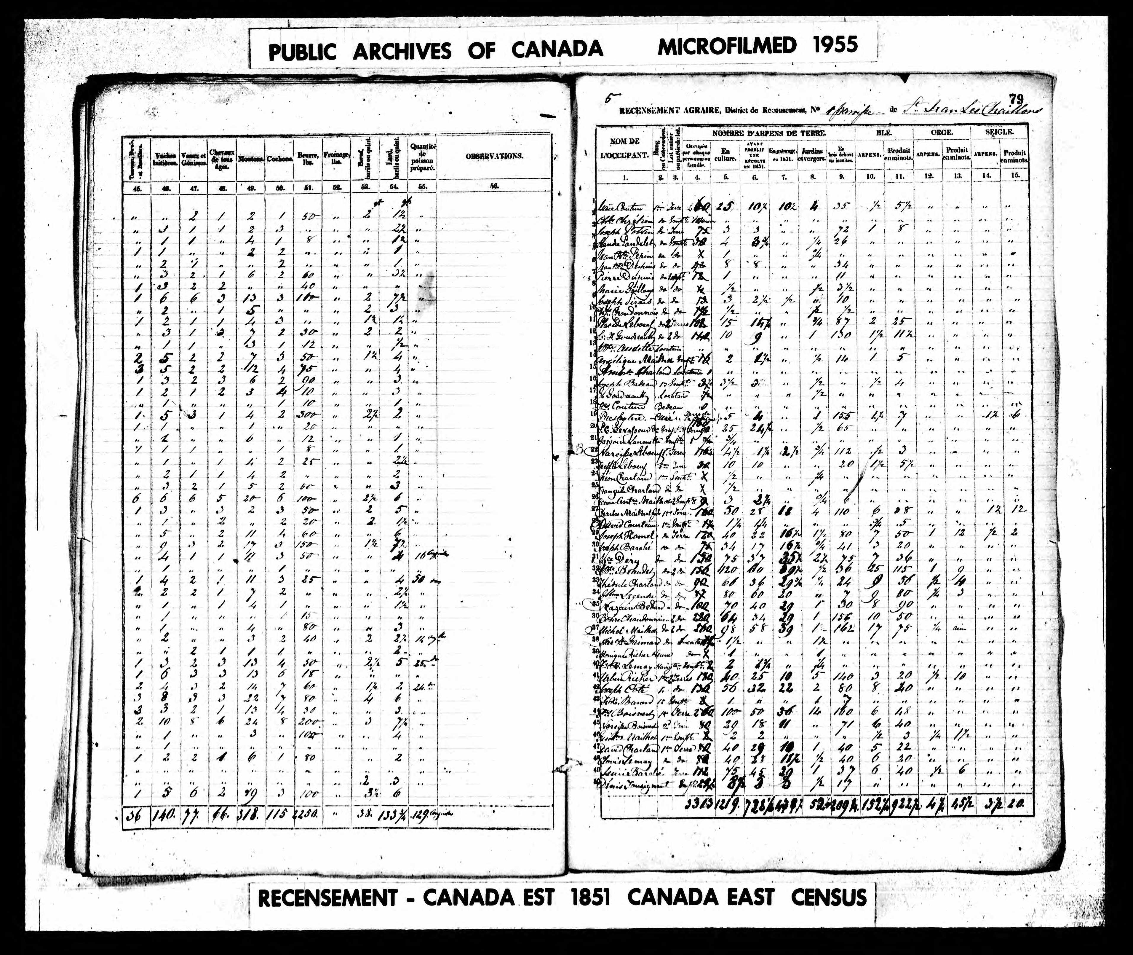 1851-Census-of-Canada-East